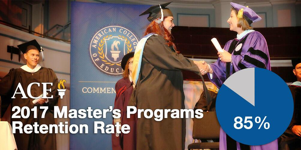 2017 Master's Retention Rate